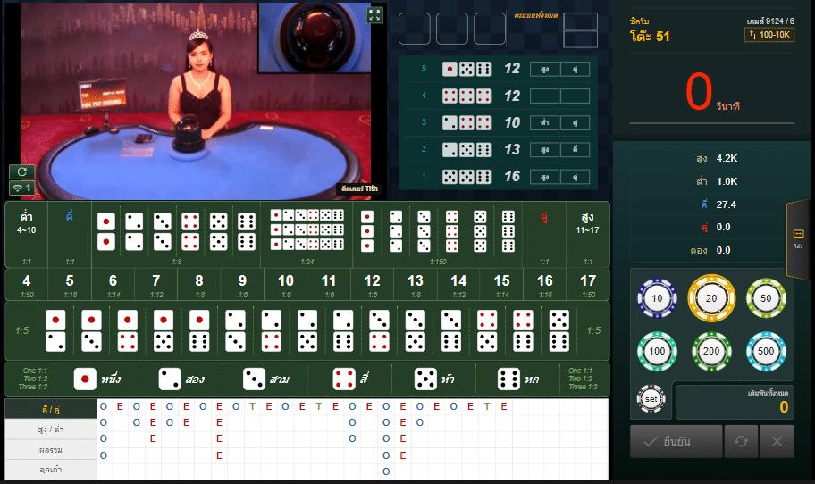 รีวิว Venus Casino